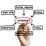4 basics for great online marketing
