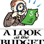 What tops your 2013 marketing budget? Start with these 4 trends.