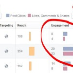 New Facebook insights: What you need to know for your business