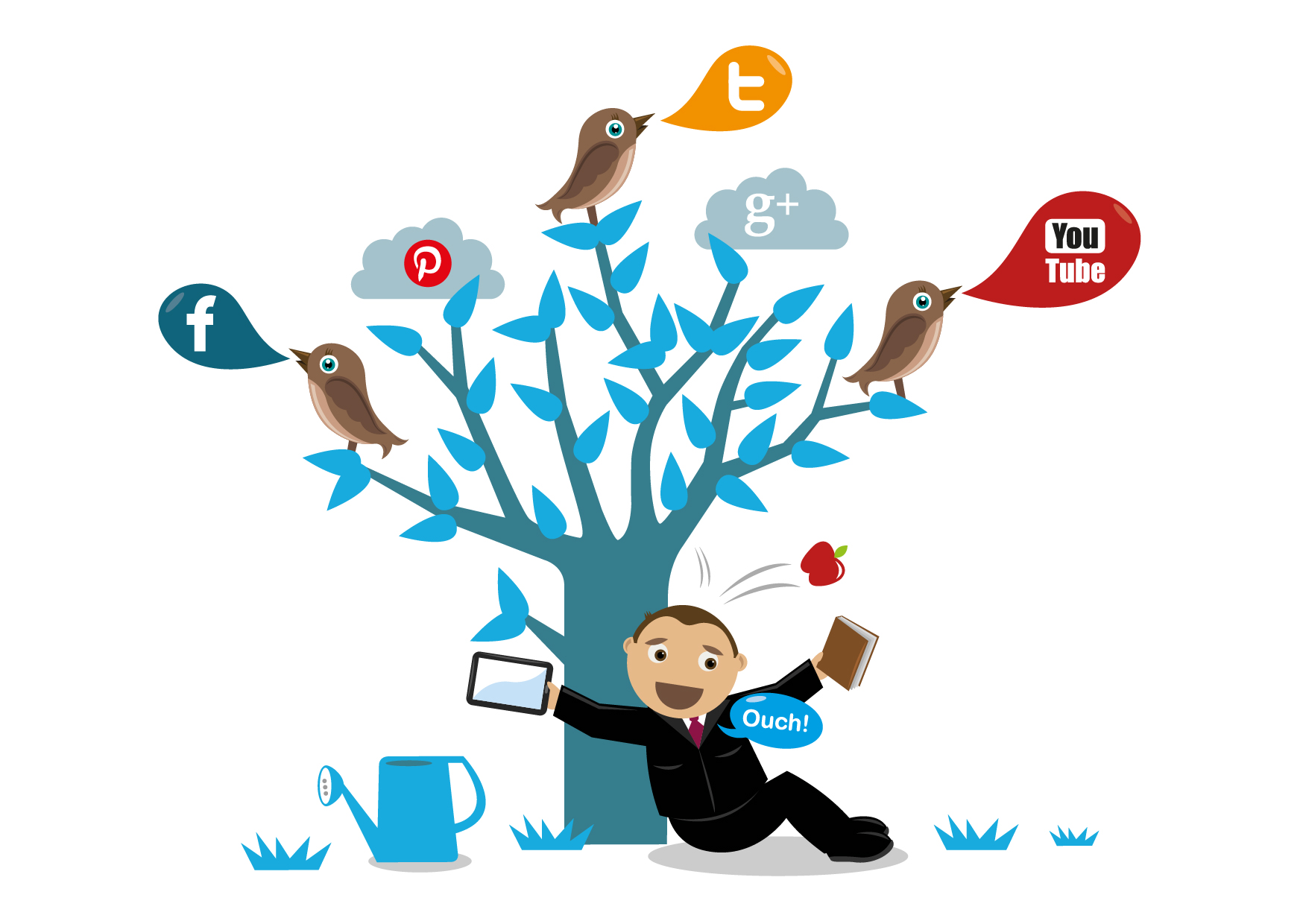 Image result for social media strategies for business