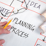 How to plan for content: 4 things to consider