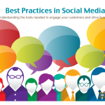 Best Practices in Social Media eBook Cover
