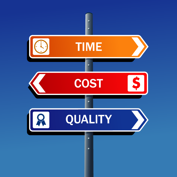 time cost quality sign