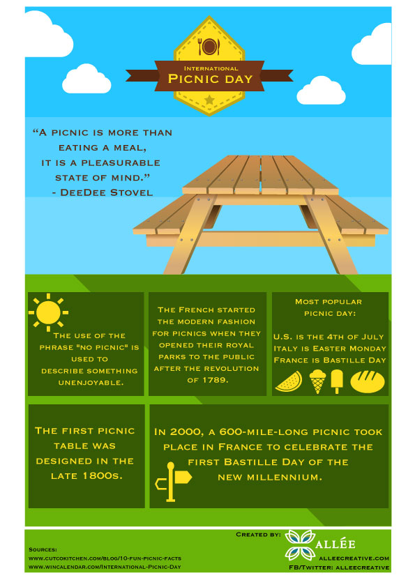 Picnic Day Infographic