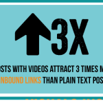 What's hot in visual marketing: 2015
