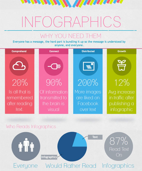Infographic by Visual.ly
