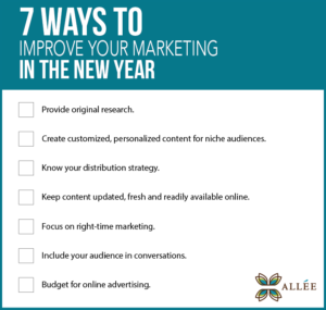 marketing checklist 2017